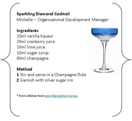 Sparkling Diamond Cocktail